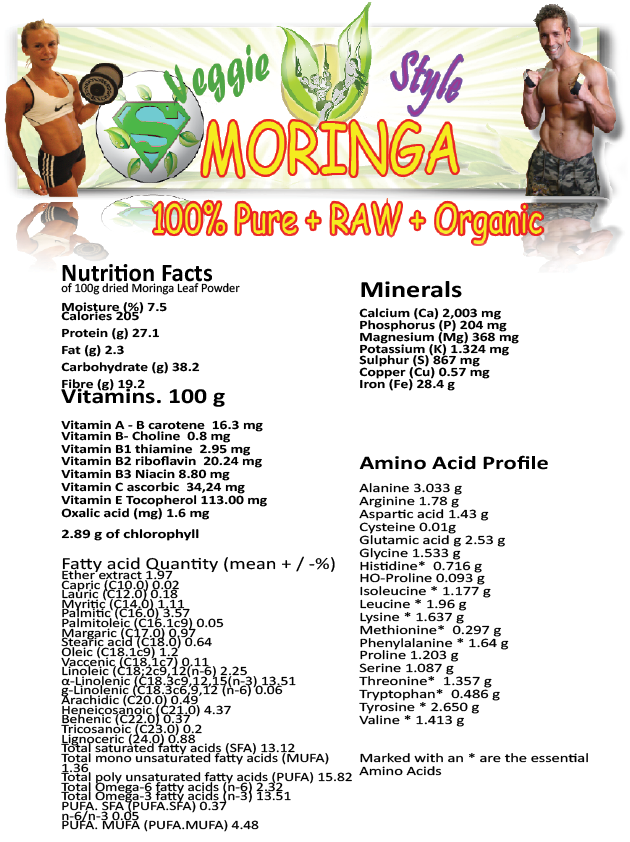 Nutritional-Analysis-MORINGA